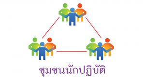 CoP-group